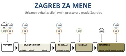 Zagreb za mene_2